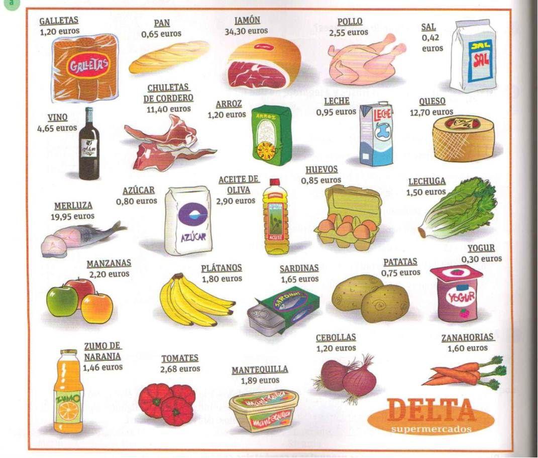 слова по теме продукты на испанском